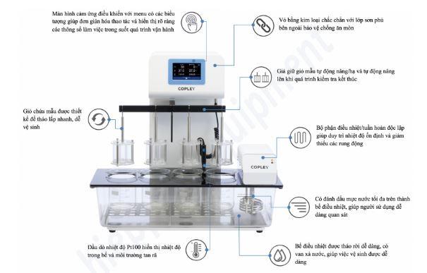 Đặc điểm máy kiểm tra độ tan rã viên thuốc Copley Scientific DTG Series