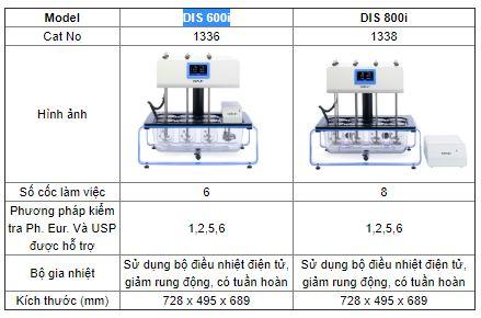 Thông số kỹ thuật Máy kiểm tra độ hòa tan viên thuốc Copley Scientific DIS 800i
