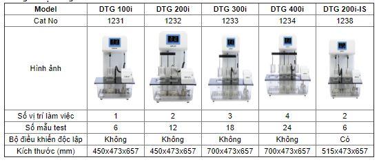 Thông số kỹ thuật Máy kiểm tra độ tan rã viên thuốc Copley Scientific DTG 200i-IS