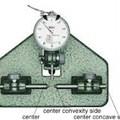 Thiết bị hiệu chuẩn Small Bench Center FM-5
