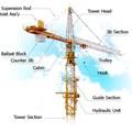 Cẩu tháp QTZ 6021