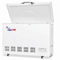 Tủ đông Aquafine JWSF-170