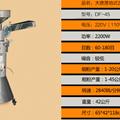 Máy nghiền dược liệu DF-45