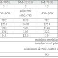 Lò nướng đối lưu Sinmag SM-710EB