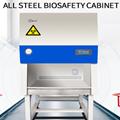 Tủ an toàn sinh học cấp II loại A2 Model:BSC-1000IIA2, FUXIA Medical- Trung Quốc