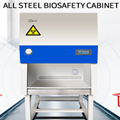Tủ an toàn sinh học cấp II loại A2 Model:BSC-1300IIA2, FUXIA Medical- Trung Quốc