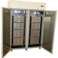 Tủ Lạnh Phòng Thí Nghiệm National Lab 1 - 10 độ C, LabStar Sirius LSSI 14005GEWU, 1380 lít